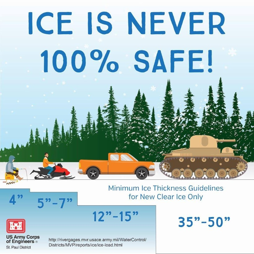Minimum ice thickness guidelines for new clear ice
