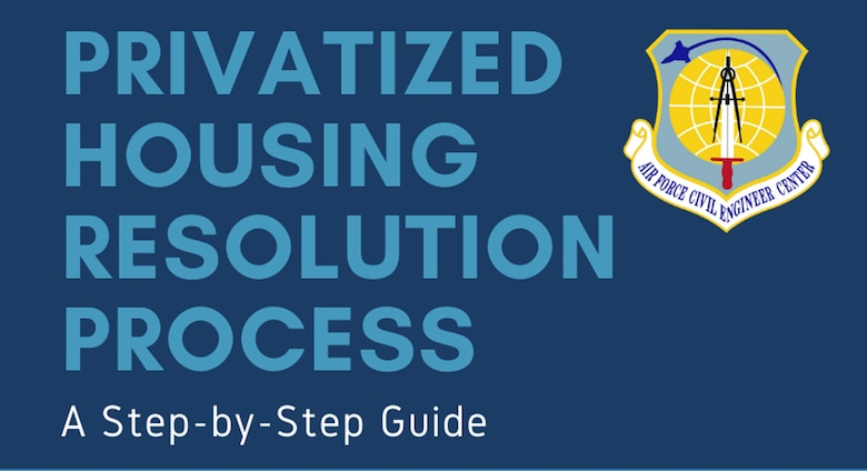 Privatized Housing Dispute Resolution Process