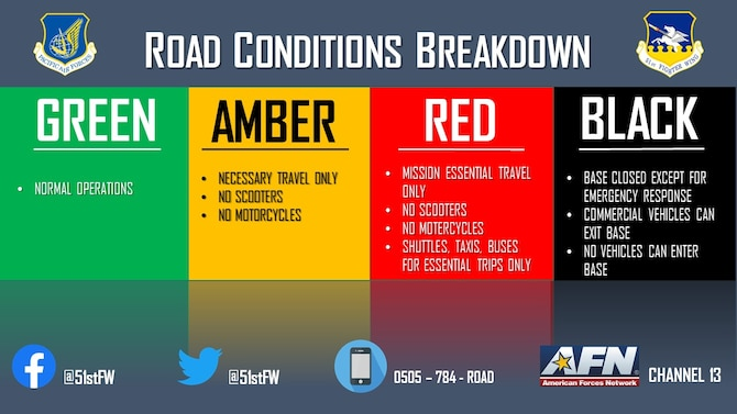 Road conditions and delayed reporting information will be available on Osan's official social media, AFN Channel 13, DSN 784-ROAD, AtHOC, and the Giant Voice. Green – Normal Travel Amber – No Scooters, Motorcycles, Bicycles, Etc. Red – Mission Essential Travel Only Black – Emergency Vehicles Only