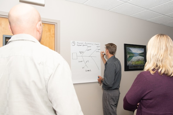 PETERSON AIR FORCE BASE, Colo. – Separating service members participate in a group activity during an Air Force Transition Assistance Program class Sept. 13, 2019 at Peterson Air Force Base, Colorado. Service members are now required to complete a pre-separation briefing and individualized initial counseling no later than 365 days out from their separation or retirement date. (U.S. Air Force photo by Heather Heiney)