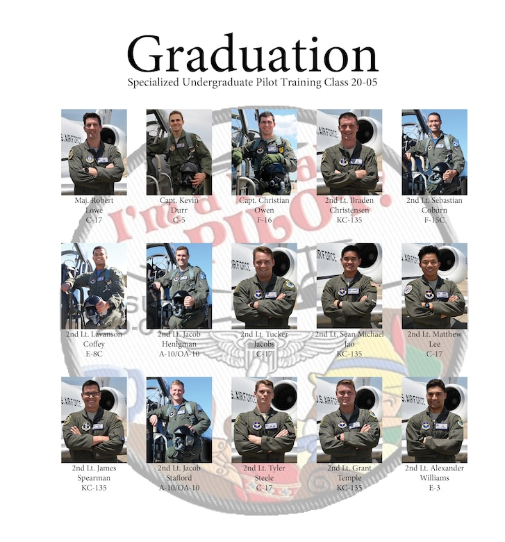 Specialized Undergraduate Pilot Training Classes 20-04 and 20-05 are set to graduate after 52 weeks of training at Laughlin Air Force Base, Texas, Dec. 13, 2019. Laughlin is the home of the 47th Flying Training Wing, whose mission is to build combat-ready Airmen, leaders and pilots. (U.S. Air Force graphic by Senior Airman Marco A. Gomez)