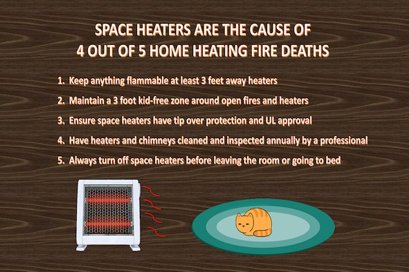 Art graphic outlining space heater safety.  Shows an illustration of a space heater and a cat nearby.