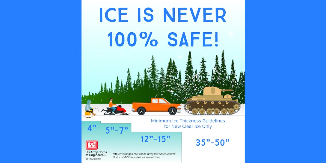 Ice is never 100% safe!