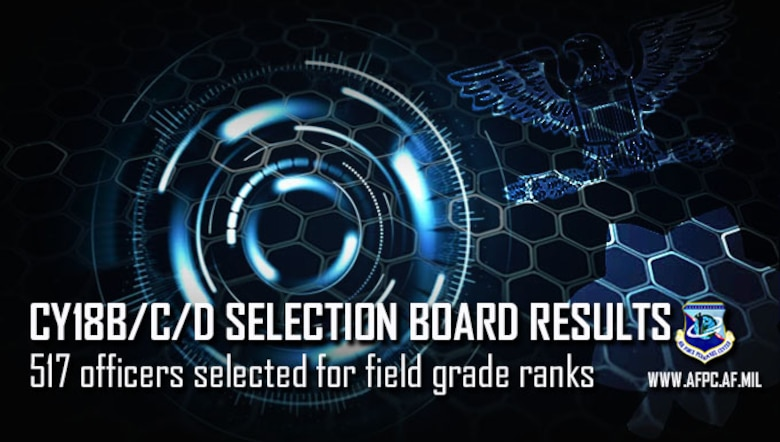 CY18B/C/D selection board results; 517 officers selected for field grade ranks