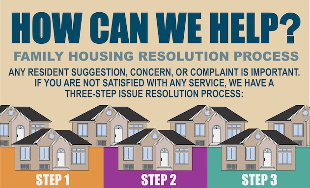 Any resident suggestion, concern, or complaint is important. If you are not satisfied with any services, we have a three-step resolution process.