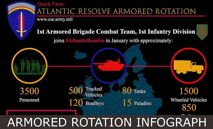 1stID Armored Rotation Infograph button