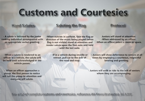 Airmen are reminded of the importance of adhering to customs and courtesies at all times, as enumerated in Air Force instruction 34-1201. With the impending Unit Effectiveness Inspection, it is doubly important 50th Space Wing Airmen observe the rules and traditions that underpin the Air Force Core Values.  (U.S. Air Force illustration by Staff Sgt. Matthew Coleman-Foster)