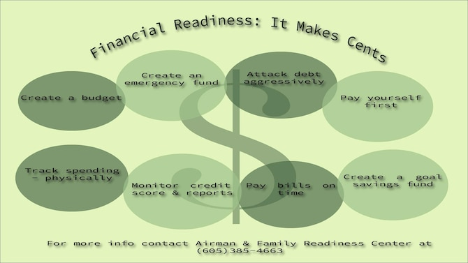 Financial readiness enables Airmen to focus on the Air Force mission without the stress of financial distractions. Financial readiness also equips Airmen with the tools to prepare for their futures. For more information, contact the Airman & Family Readiness Center at 605-385-4663. (U.S. Air Force graphic by Airman 1st Class Christina Bennett)