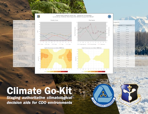 Illustration showing web pages from the 14th Weather Squadron's (WS) Climate Go-Kit, Feb. 19, 2019. The 14th WS created the Climate Go-Kit to allow weather forecasters to prepare for operations in a Contested, Degraded or Operationally-limited, known as CDO, environment. (U.S. Air Force illustration by Paul Shirk, photos courtesy of Department of Defense)
