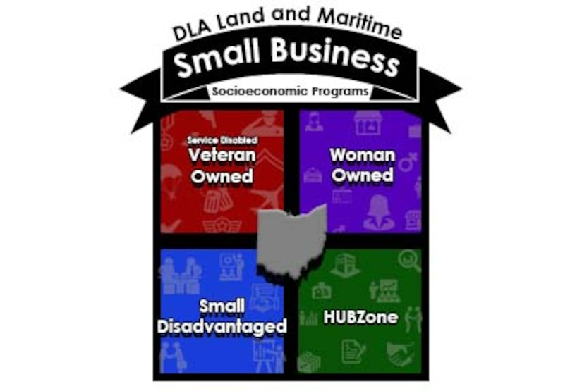 Graphic with a top banner that says DLA Land and Maritime Small Business Socioeconomic Programs. Below four squares that list the program titles with background images related. The titles are service-disabled veteran owned, women owned, small disadvantaged, HUBZone, In the center of the four squares is a grey filled outline of the state of Ohio.
