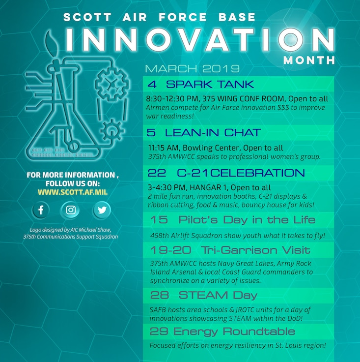 """To key in on implementing innovative strategies and increasing mission effectiveness, Scott Air Force Base is celebrating March of 2019 the """"Month of Innovation."""""""