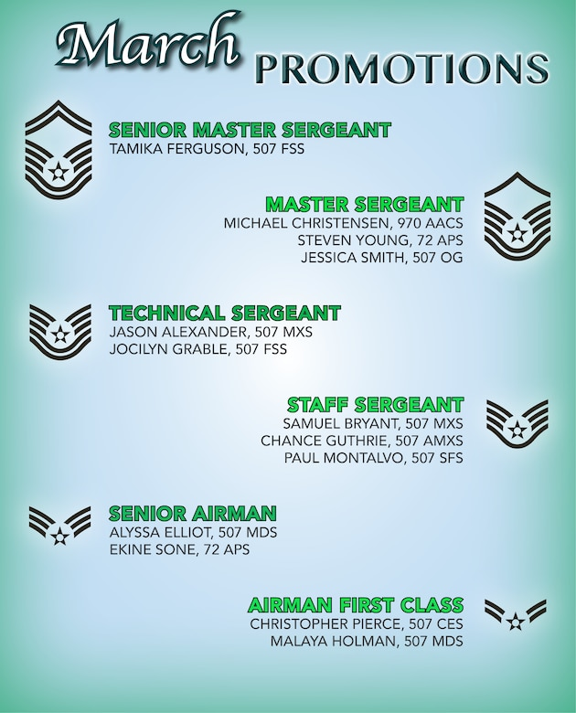 The 507th Air Refueling Wing enlisted promotion list for March 2019 at Tinker Air Force Base, Oklahoma. (U.S. Air Force image by Tech. Sgt. Samantha Mathison)