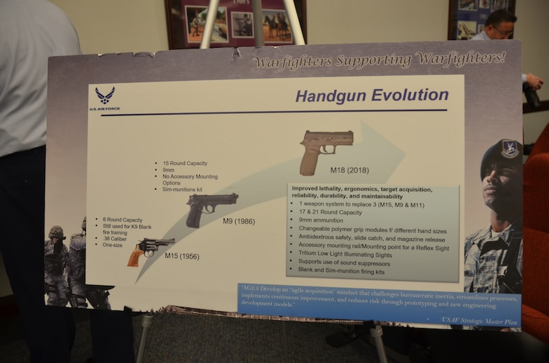 Handgun evolution poster