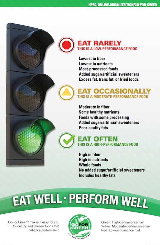 Go For Green uses a stop light system to easily recognize healthy food options. (Courtesy graphic)