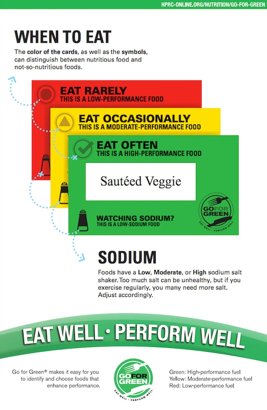 Go For Green signage makes it easier for patrons to see and select health food items at dining facilities. (Courtesy graphic)