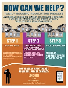 Any resident suggestion, concern or complaint is important. If you are not satisfied with any service, we have a three-step issue resolution process.