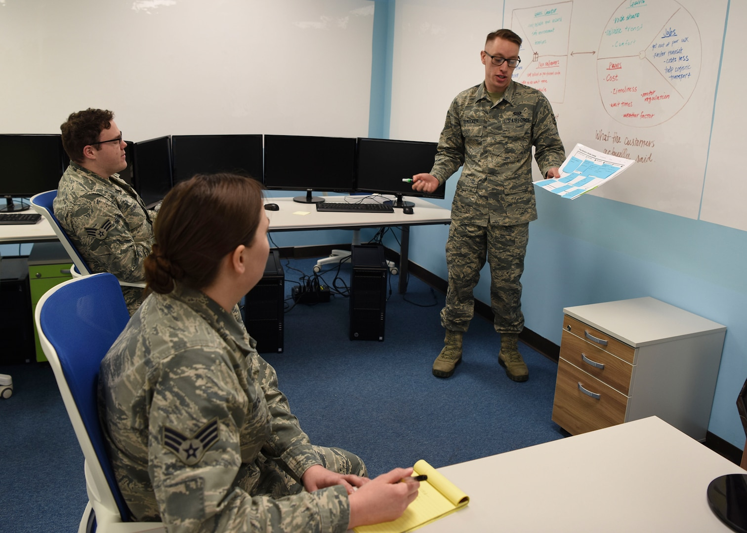 303rd Intelligence Squadron Innovates Internship Program