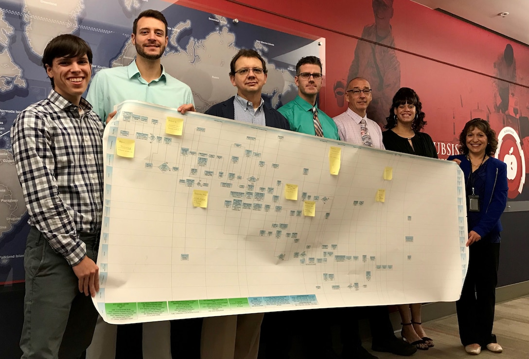 Team members from DLA Troop Support Subsistence and Continuous Process Improvement Offices hold the process map created for the UGR-A process improvement project Sept. 19, 2018 in Philadelphia, Pennsylvania.