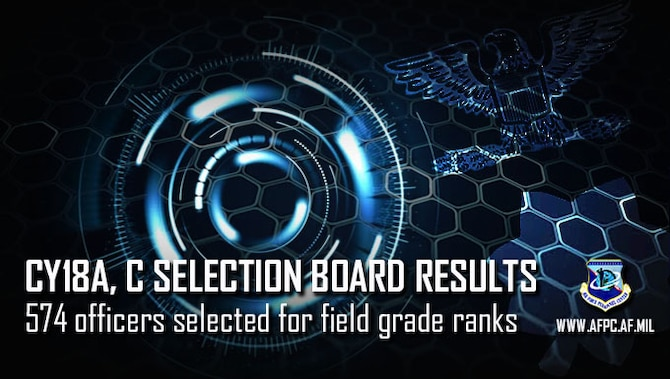 CY18A, C selection board results; 574 officers selected for field grade ranks