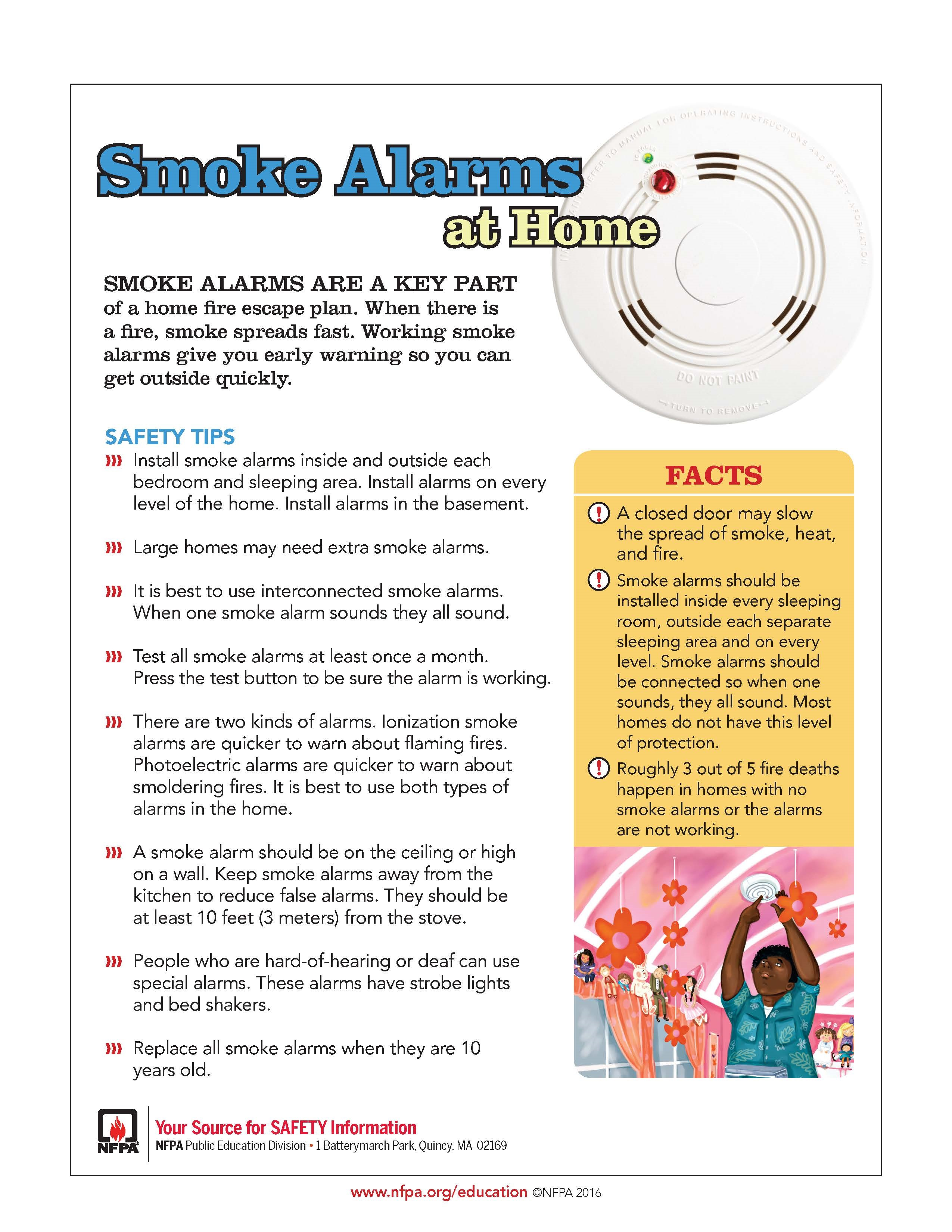 Smoke Alarms Fire Extinguishers The First Line Of Defense