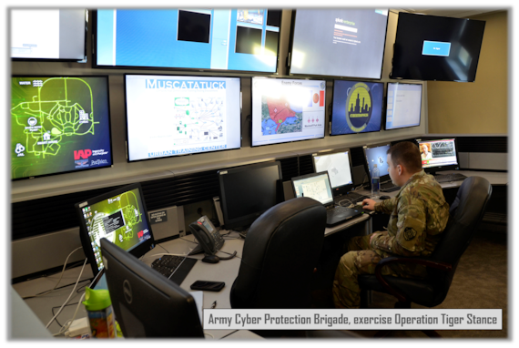 Army Cyber Protection Brigade, exercise Operation Tiger Stance