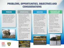 A graphic depicting the Problems, Opportunities, Objectives and Considerations for the Chesapeake Bay Oyster Recovery Program.