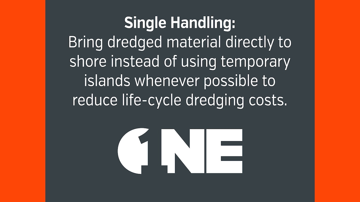 Single Handling