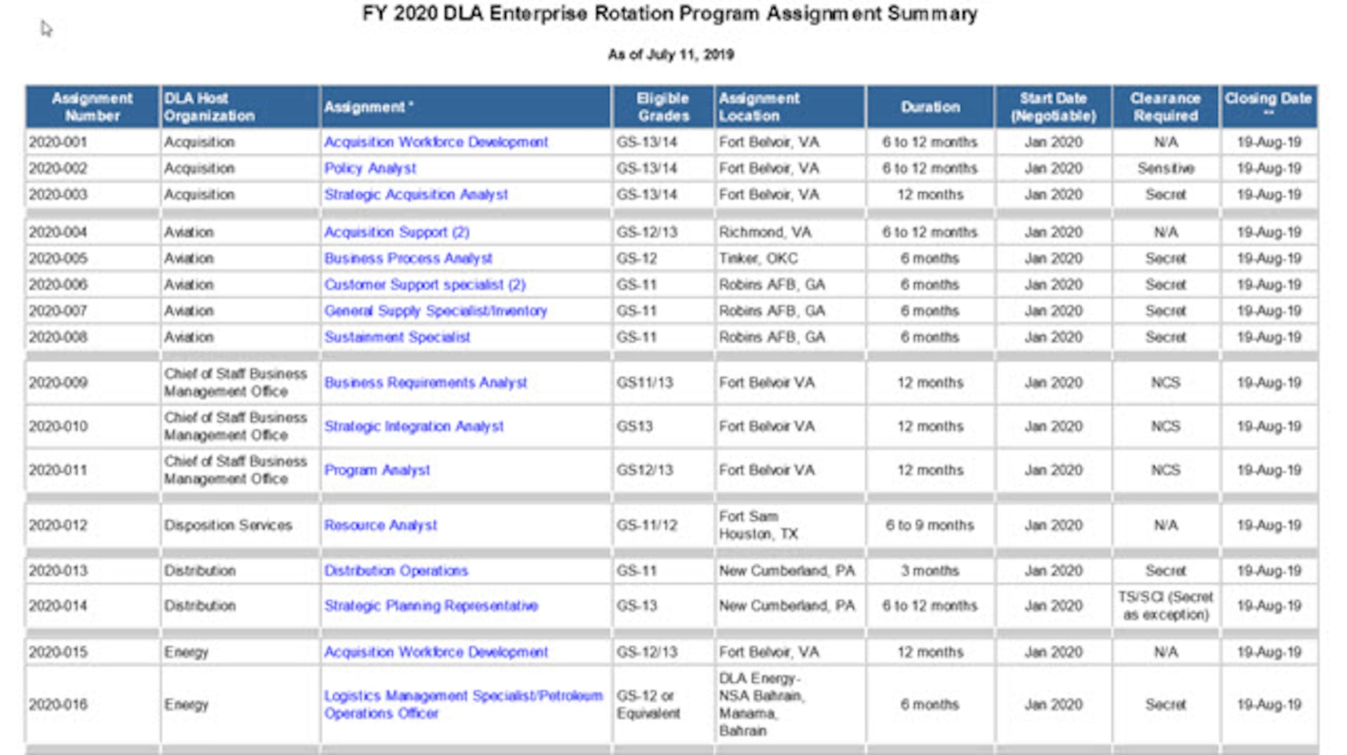 Screen shot of the FY20 Executive Development Program Website (EDP)
