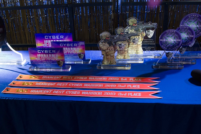 Awards for each event of the 2019 Best Cyber Warrior Competition were displayed on stage for all to see during each day of the competition at Camp Arifjan, Kuwait, May 14, 2019. Events during the competition included Cyber Jeopardy, Are You Smarter Than a Cyber Tech, Cyber Infinity War, Cyber Millionaire, and more. The event was hosted to increase the culture of cybersecurity awareness and understanding at all echelons, reduce risk, and protect Army, Department of Defense, and personal networks through hosting an interactive learning experience in both a fun and competitive environment.