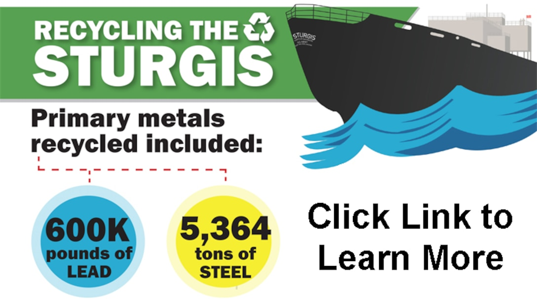 In addition to safely removing more than 1.5 million pounds of radioactive material from the STURGIS during its decommissioning and dismantling, the team was able to recycle a tremendous amount of lead, steel and other assorted recyclables