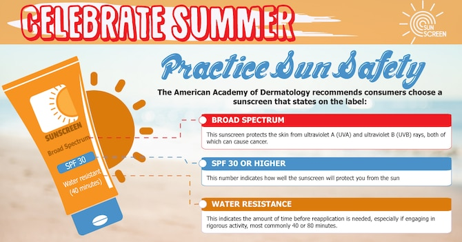 June is National Safety Month and this week's topic is sun safety.