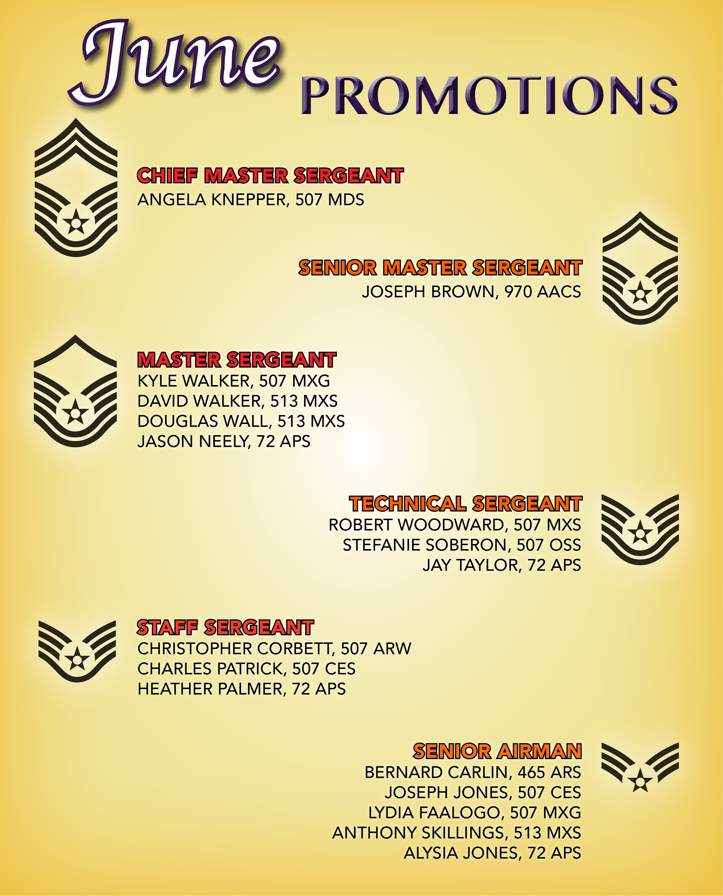 507th ARW June enlisted promotions > 507th Air Refueling