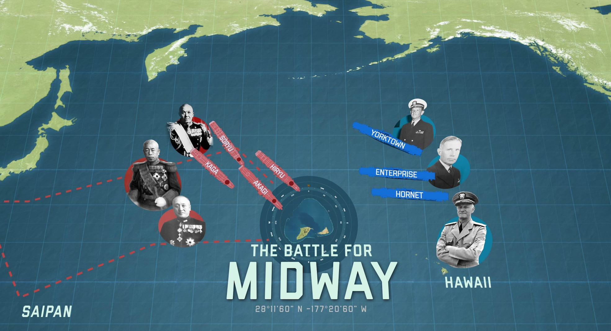 "Map of the pacific with ships and military leader graphics over top. ""The Battle For Midway"" text reads on top of graphic"