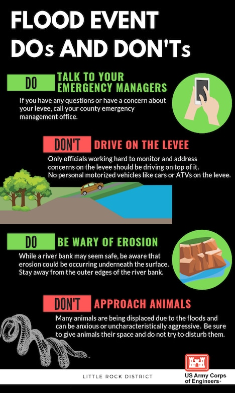 Flood event: do's and don'ts