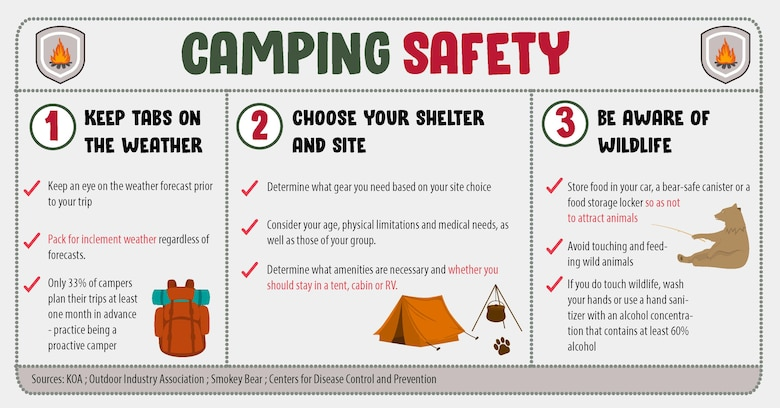 In honor of National Safety Month, here are three camping tips. (U.S. grapic by Alex Stevenson)