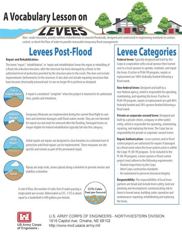 There are different categories of levees within Public Law 84-99 and there are different kinds of repairs and rehabilitation to levees following a flood.