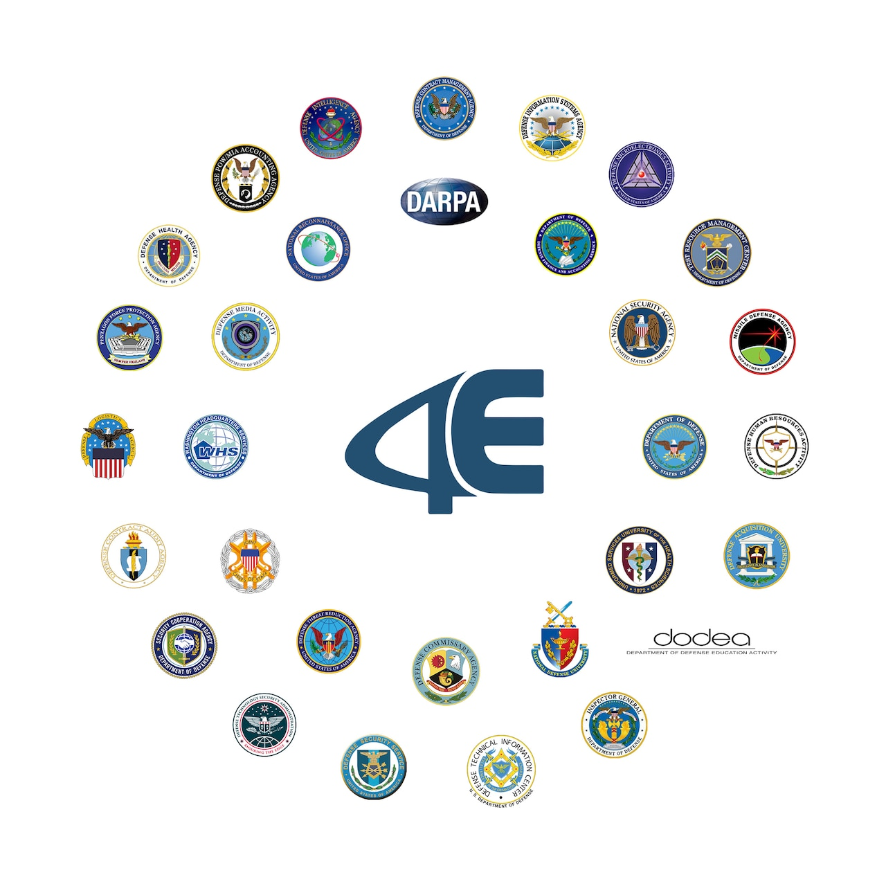 The 4th Estate logo surrounded in a circle by official seals and logos of defense agencies and field activities that have workforce members.