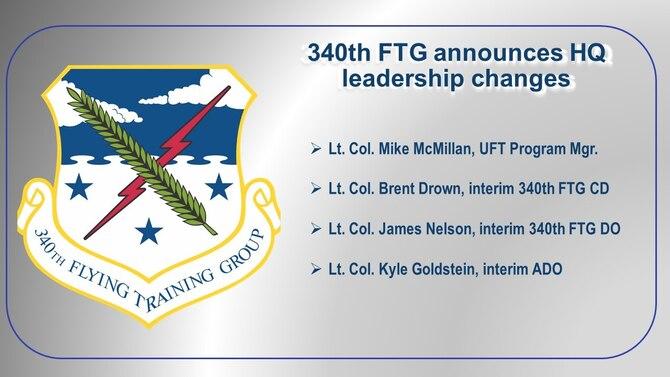 340th FTG announces HQ staff changes