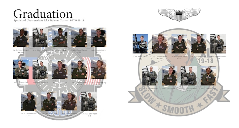 Specialized Undergraduate Pilot Training Classes 19-17 and 19-18 are set to graduate after 52 weeks of training at Laughlin Air Force Base, Texas, June 28, 2019. Laughlin is the home of the 47th Flying Training Wing, whose mission is to train the next generation of multi-domain combat aviators, deploy mission-ready warriors and develop professional, confident leaders. (U.S. Air Force graphic by Senior Airman Benjamin N. Valmoja)