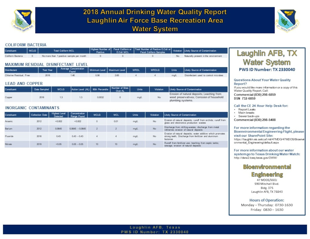 Every year Laughlin AFB is mandated by the State of Texas and the Environmental Protection Agency to publish the annual water sampling results for Laughlin AFB's and Laughlin AFB Recreation Area's drinking water. These reports are designed to inform the consumer what is in their drinking water at Laughlin AFB and Laughlin AFB Recreation Area. The two reports can be found on Laughlin AFB's public website at http://www.laughlin.af.mil/. In summary, the drinking water at Laughlin AFB and Laughlin AFB Recreation Area meet all drinking water requirements set forth by the EPA's Safe Drinking Water Act.