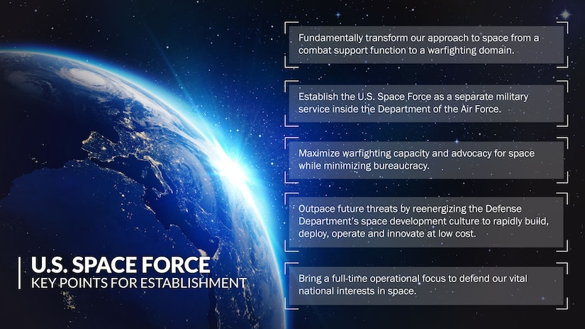 Graphic shows key points of establishing U.S. Space Force