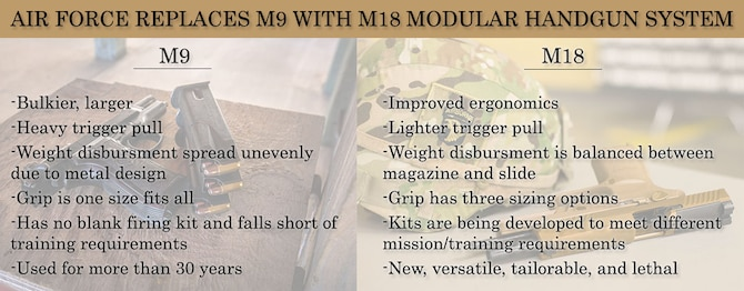 M18 to phase out M9