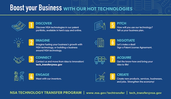 Summary of the eight steps for businesses to work with NSA the Technology Transfer Program.