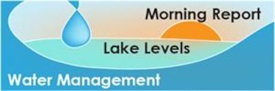 Morning Report Lake Levels