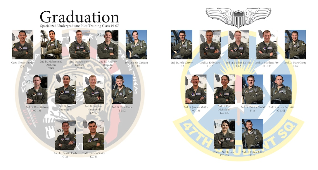 Specialized Undergraduate Pilot Training Class 19-07 graduate after 52 weeks of training at Laughlin Air Force Base, Texas, March 15, 2019. Laughlin is the home of the 47th Flying Training Wing, whose mission is to train the next generation of multi-domain combat aviators, deploy mission-ready warriors and develop professional, confident leaders. (U.S. Air Force graphic by Airman 1st Class Marco A. Gomez)