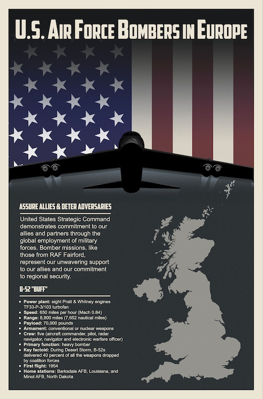 This U.S. Air Force Bombers in Europe poster provides details regarding the capabilities of the B-52 Stratofortress.