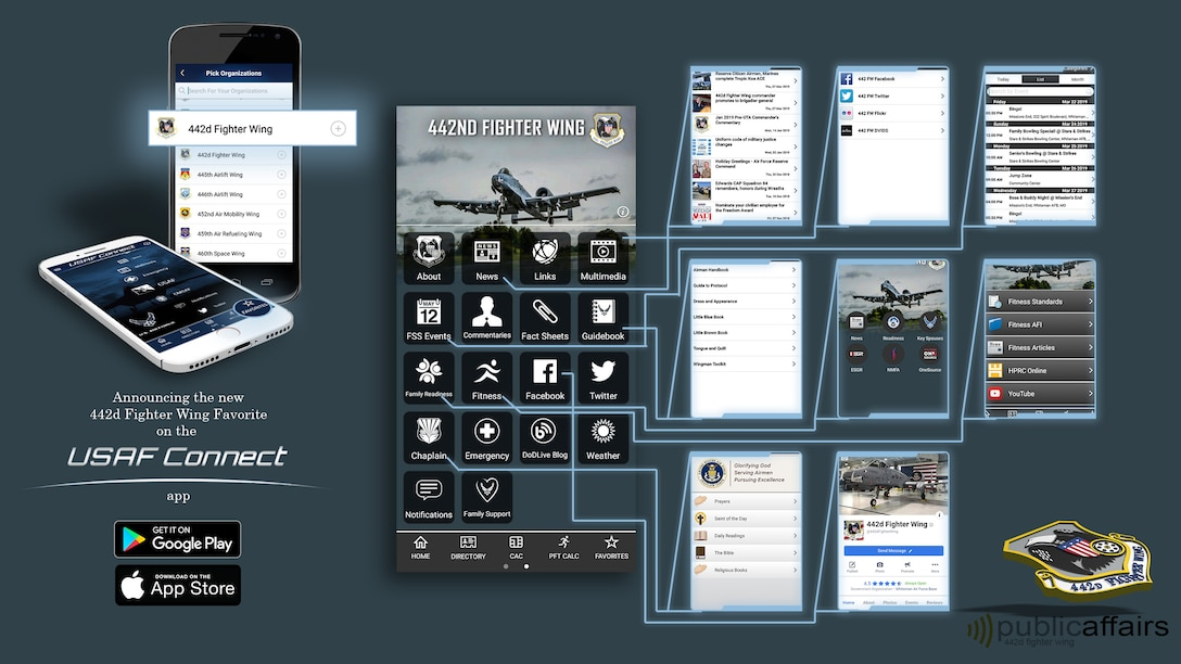 Infographic with screenshots of various modules within the USAF Connect app