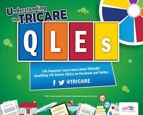 Understanding TRICARE QLEs