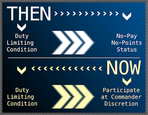 Participation graphic