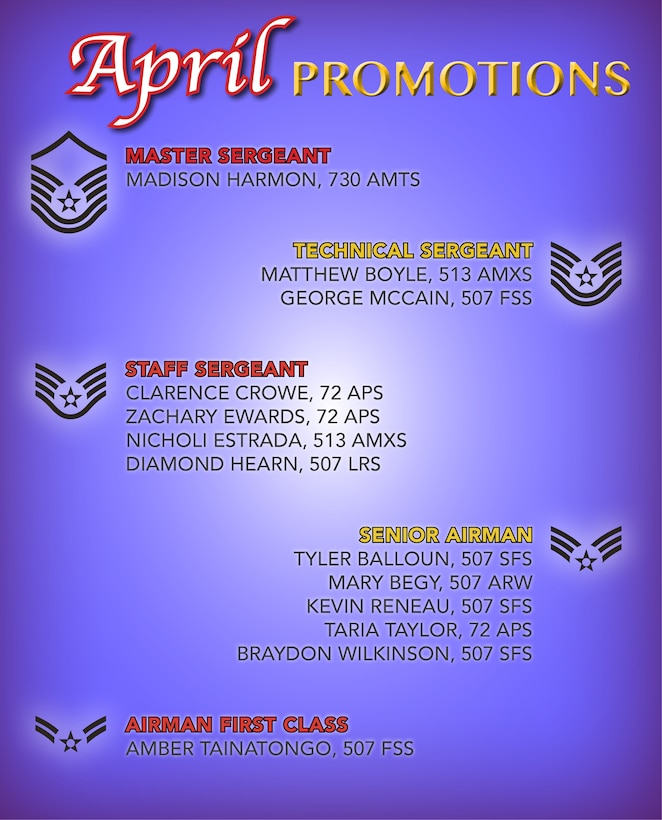 The 507th Air Refueling Wing enlisted promotion list for April 2019 at Tinker Air Force Base, Oklahoma. (U.S. Air Force image by Tech. Sgt. Samantha Mathison)